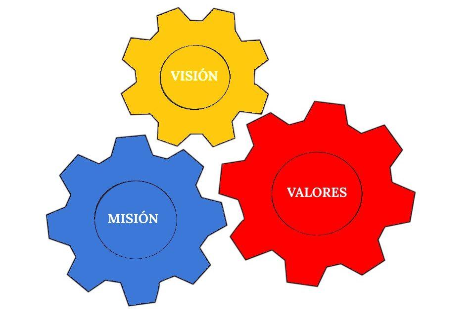 Misión, visión y valores de una inmobiliaria