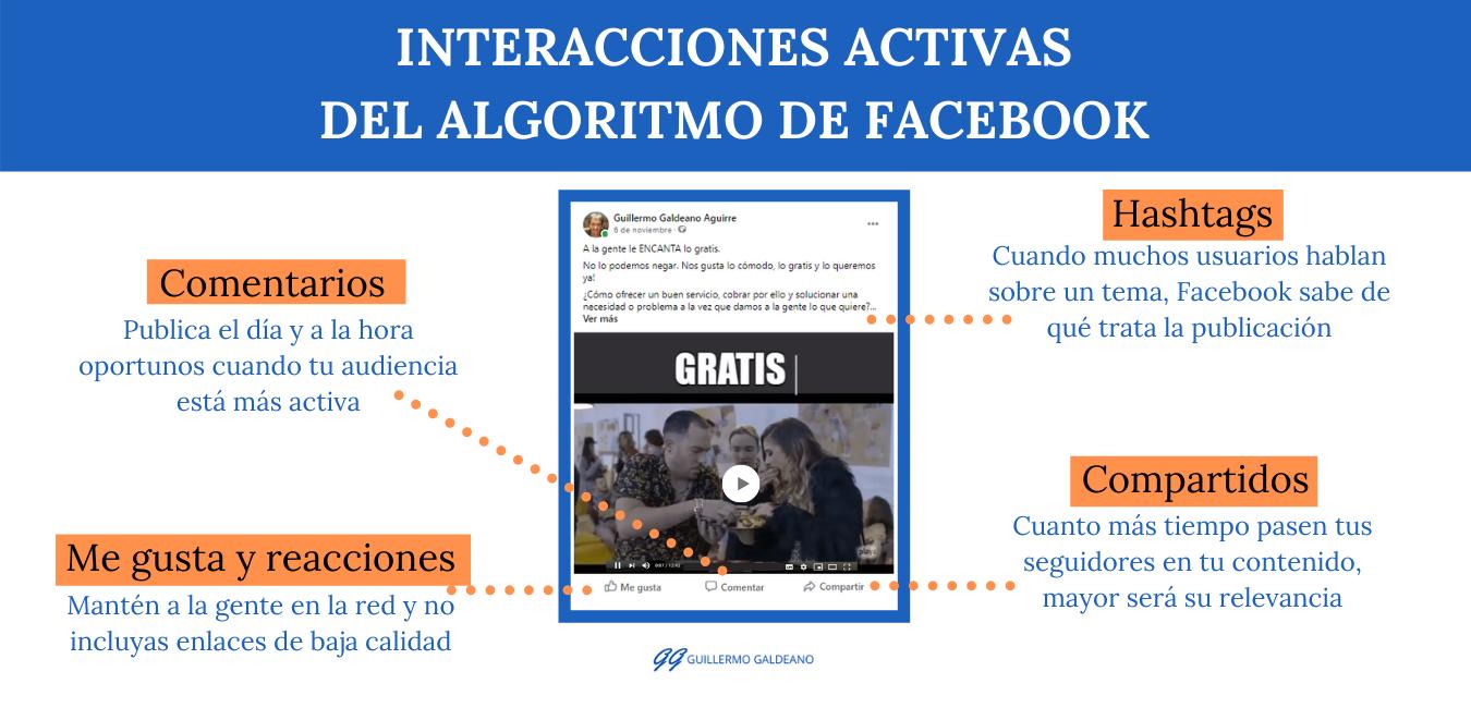 algoritmo de facebook interacciones activas