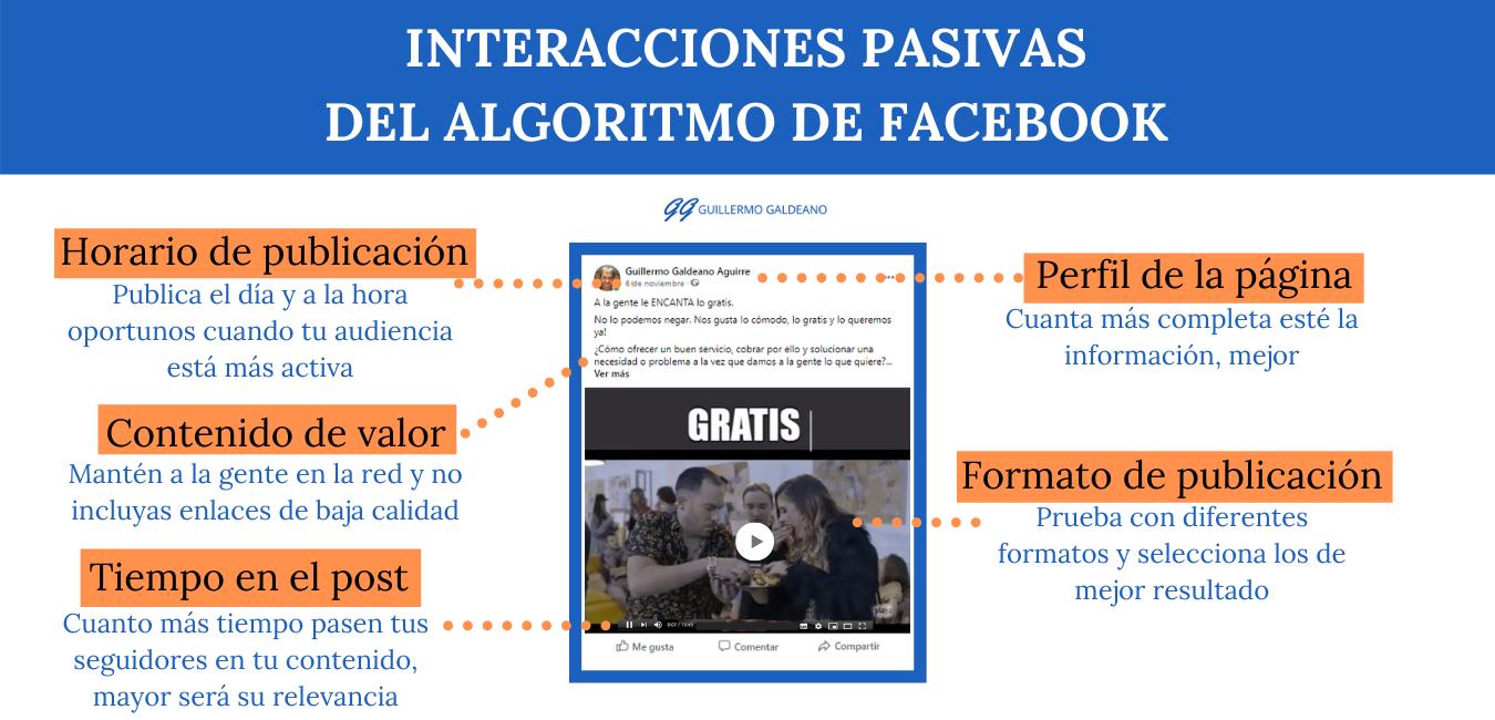 algoritmo de facebook interacciones pasivas